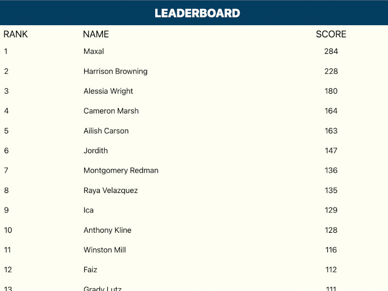White Label Trivia Game HTML5 Leaderboards